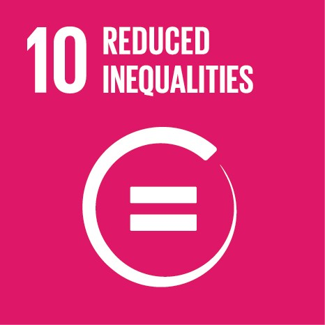 SDG Goal 10 Reduced Inequalities
