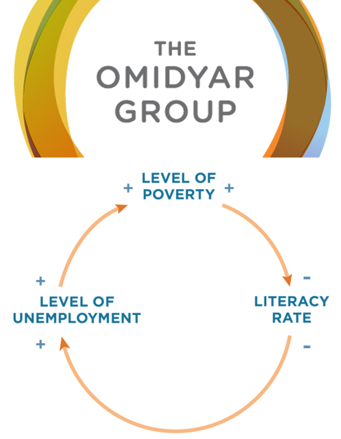Omidyar Group Logo with Feedback Loop